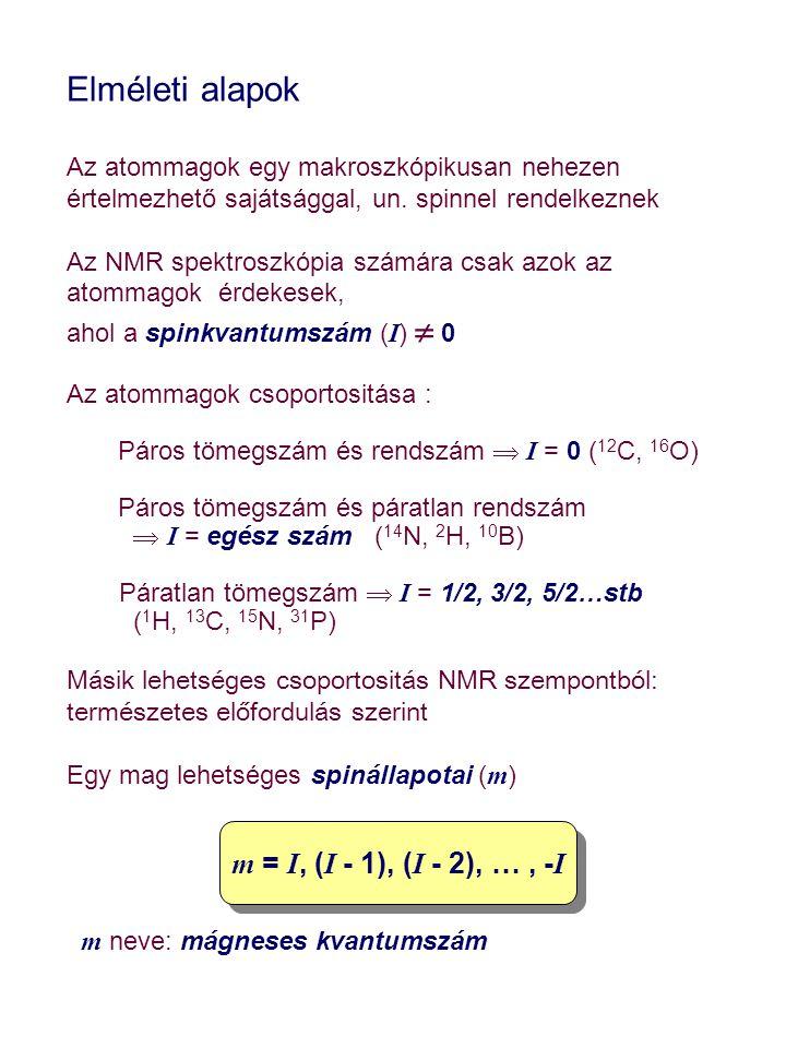 Elméleti alapok m = I, (I - 1), (I - 2), … , -I