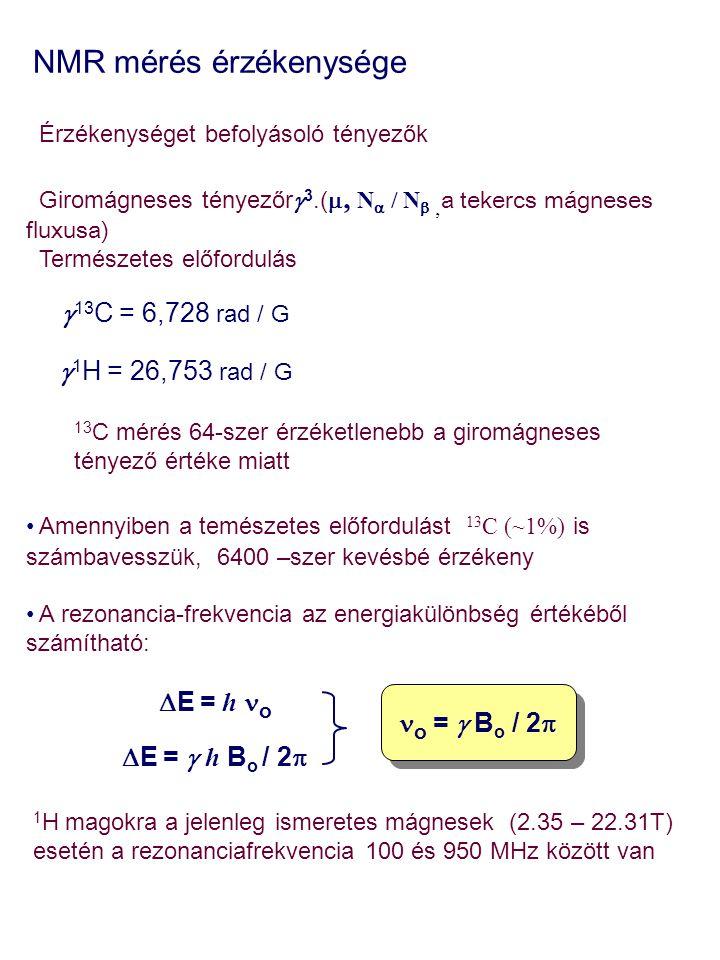 g13C = 6,728 rad / G g1H = 26,753 rad / G no = g Bo / 2p
