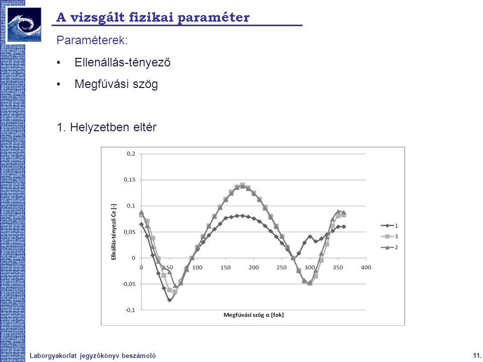 A vizsgált fizikai paraméter