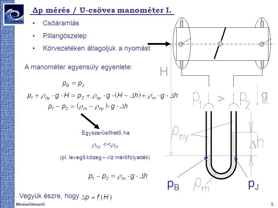 (pl. levegő közeg – víz mérőfolyadék)