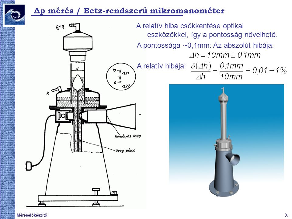 Δp mérés / Betz-rendszerű mikromanométer