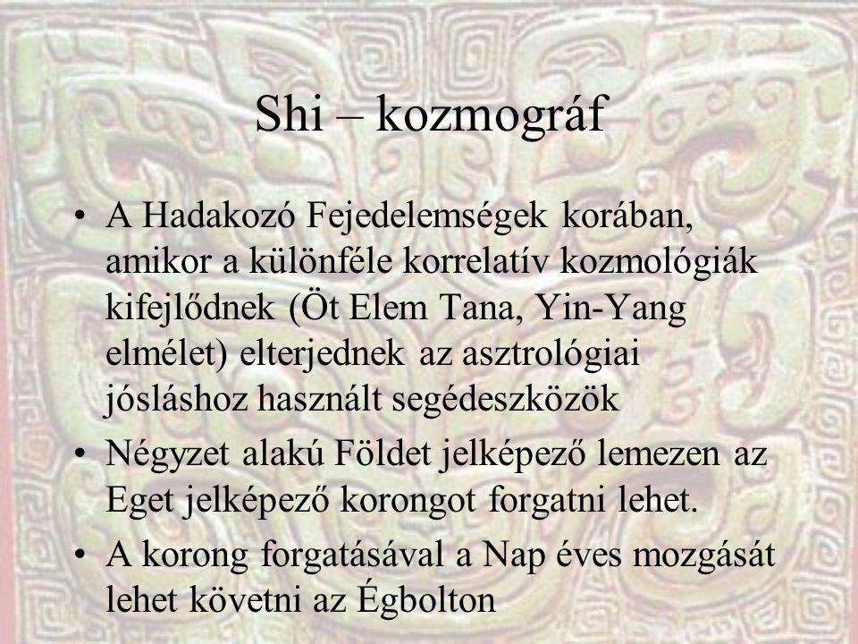 Shi – kozmográf