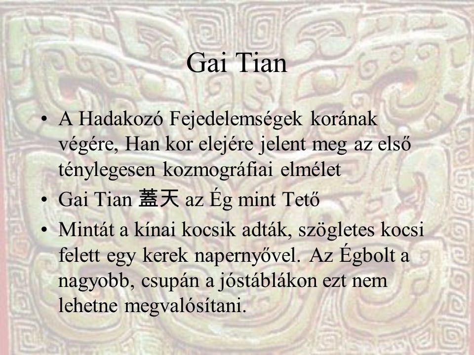 Gai Tian A Hadakozó Fejedelemségek korának végére, Han kor elejére jelent meg az első ténylegesen kozmográfiai elmélet.