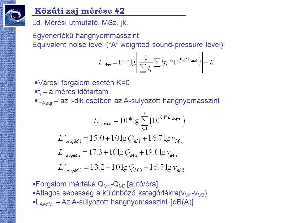 Közúti zaj mérése #2 Ld. Mérési útmutató, MSz, jk.