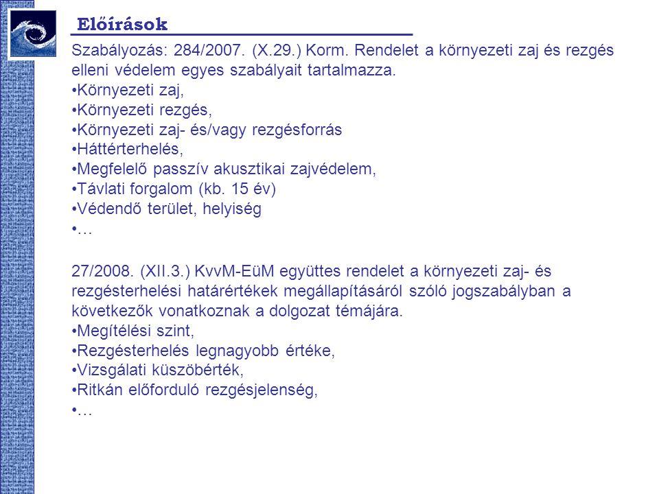 Előírások Szabályozás: 284/2007. (X.29.) Korm. Rendelet a környezeti zaj és rezgés elleni védelem egyes szabályait tartalmazza.