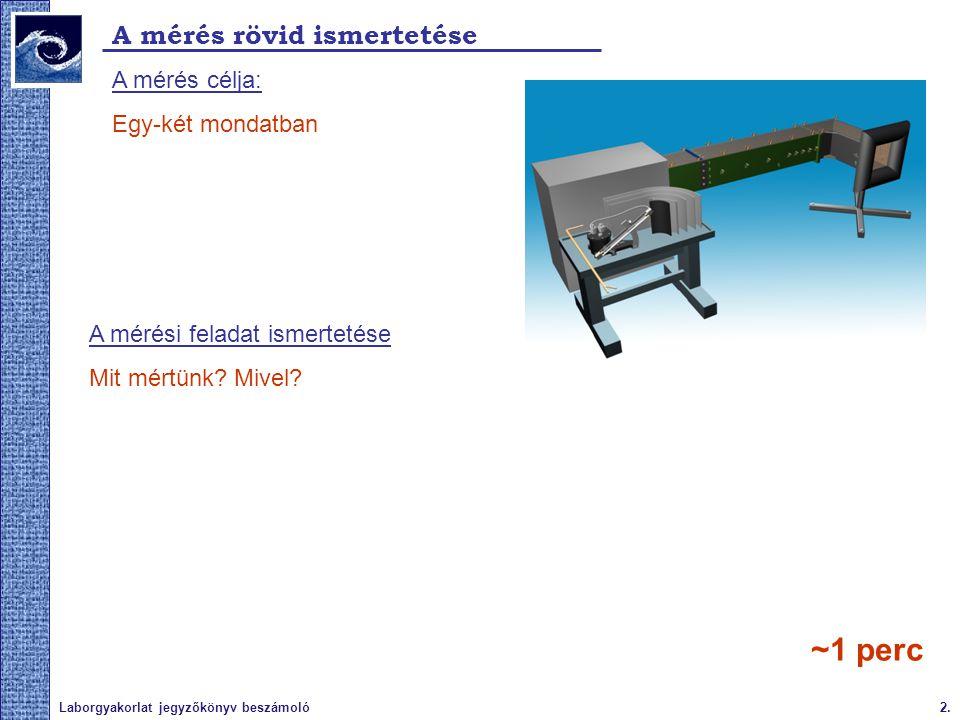 ~1 perc A mérés rövid ismertetése A mérés célja: Egy-két mondatban