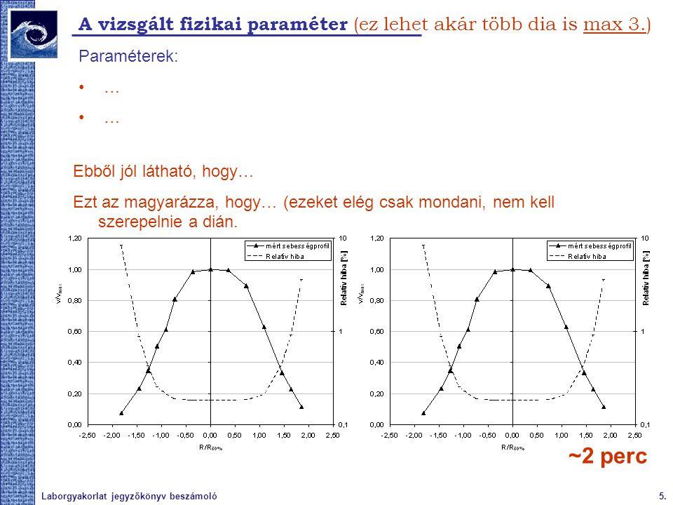 A vizsgált fizikai paraméter (ez lehet akár több dia is max 3.)