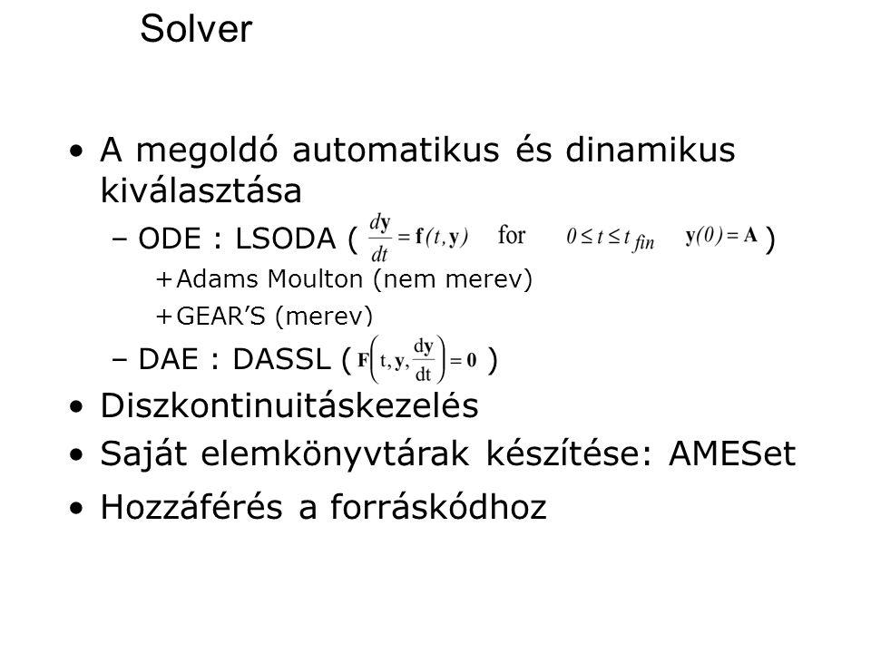 Solver A megoldó automatikus és dinamikus kiválasztása