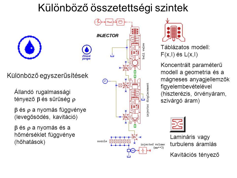 Különböző összetettségi szintek
