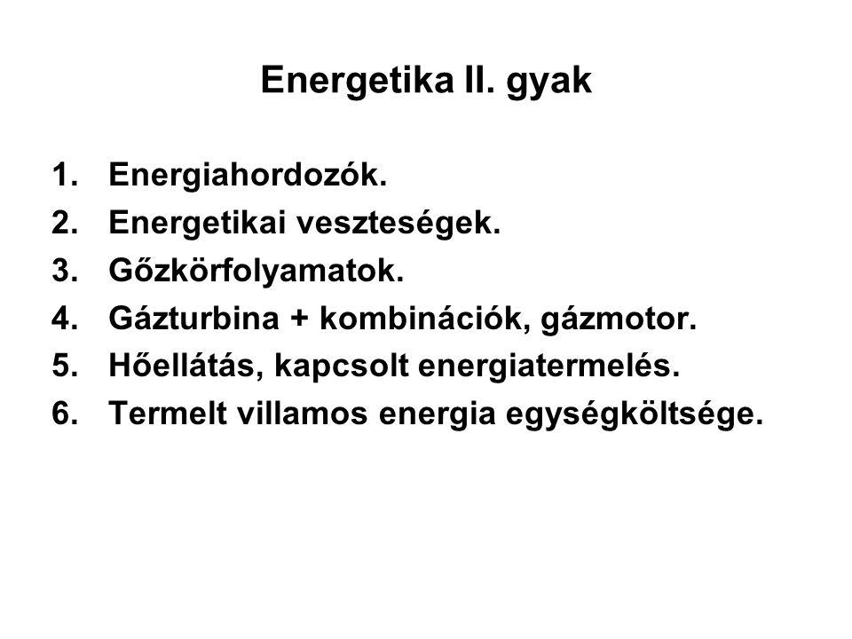 Energetika II. gyak Energiahordozók. Energetikai veszteségek.
