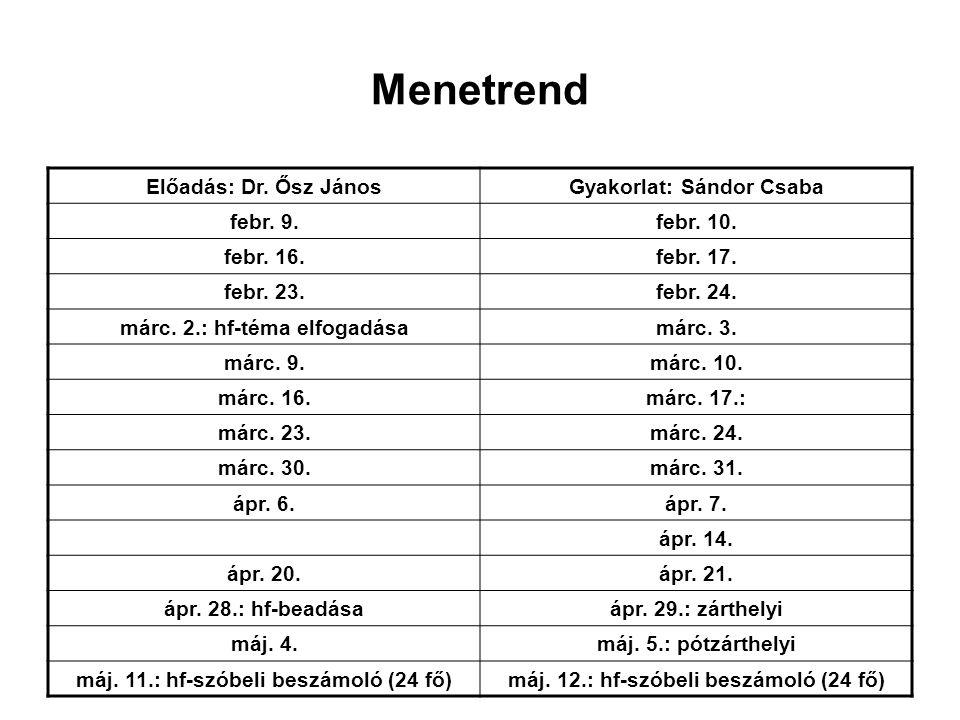 Menetrend Előadás: Dr. Ősz János Gyakorlat: Sándor Csaba febr. 9.