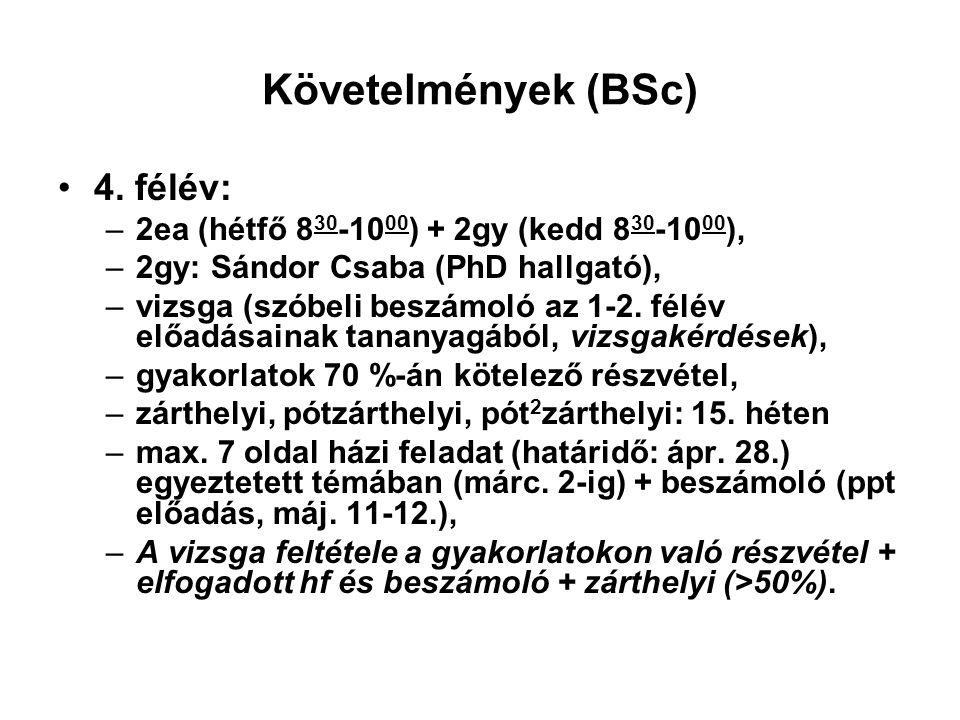 Követelmények (BSc) 4. félév: