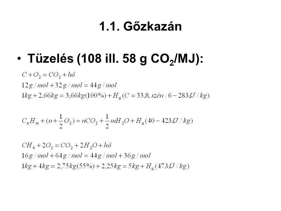 1.1. Gőzkazán Tüzelés (108 ill. 58 g CO2/MJ):
