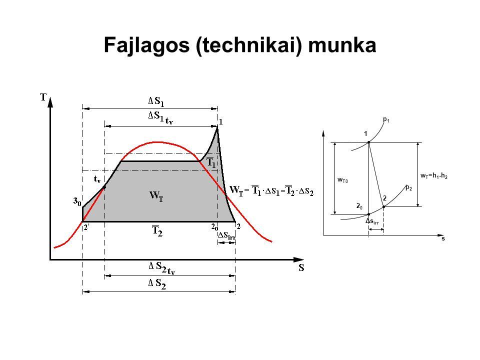 Fajlagos (technikai) munka