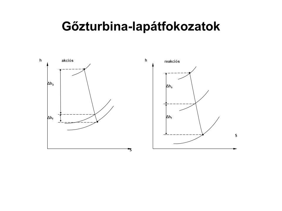 Gőzturbina-lapátfokozatok