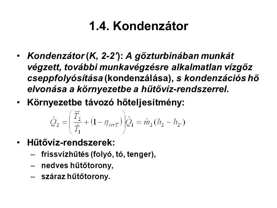 1.4. Kondenzátor