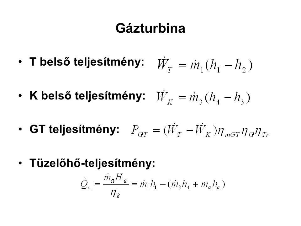 Gázturbina T belső teljesítmény: K belső teljesítmény: