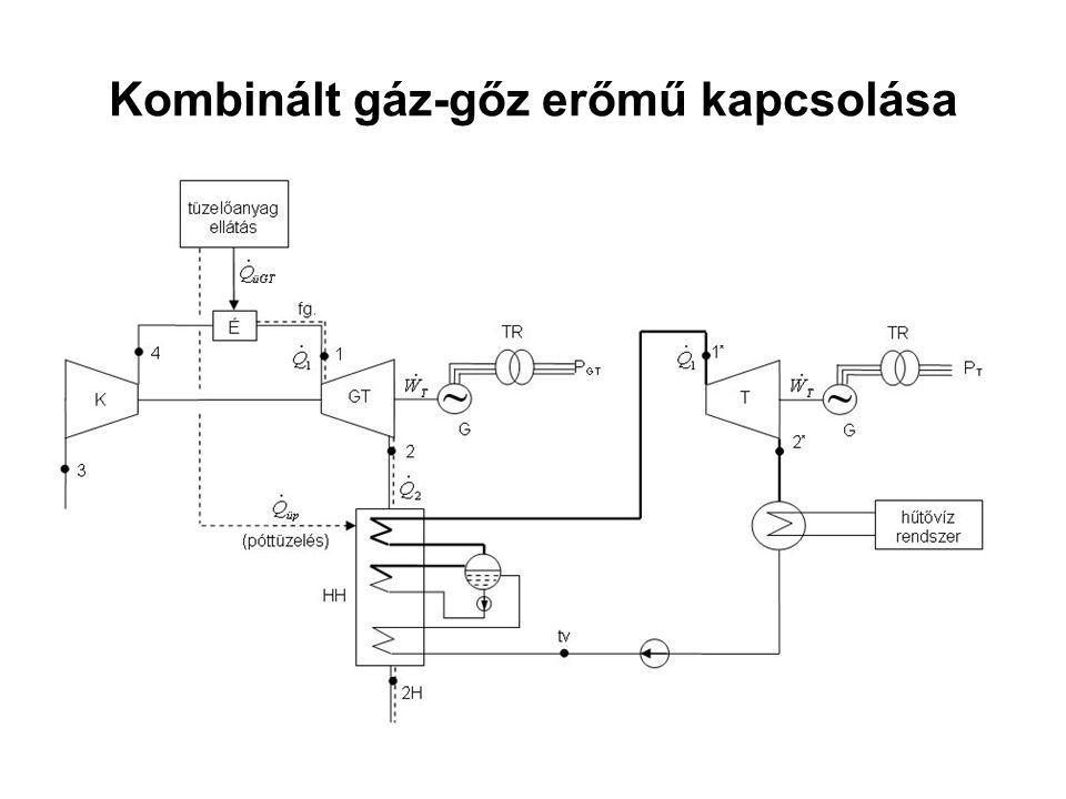 Kombinált gáz-gőz erőmű kapcsolása