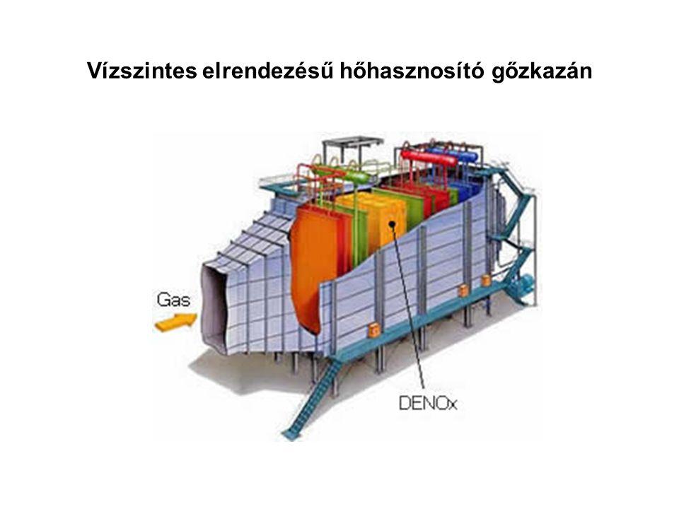 Vízszintes elrendezésű hőhasznosító gőzkazán