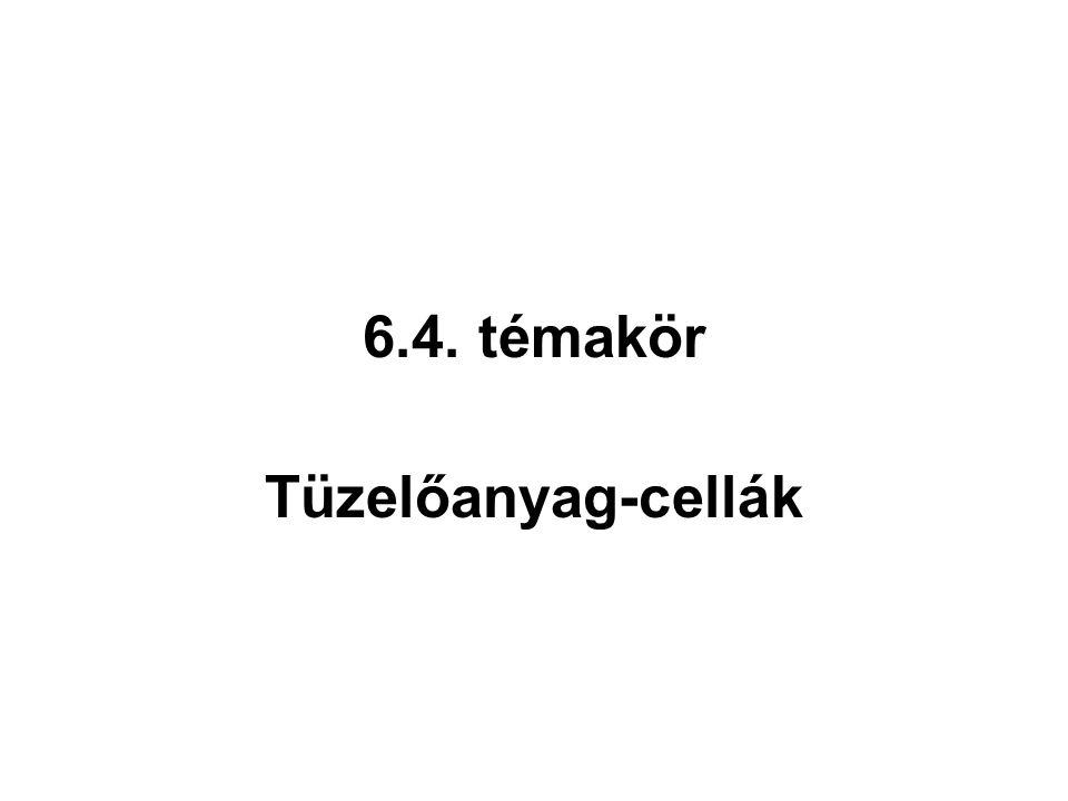 6.4. témakör Tüzelőanyag-cellák