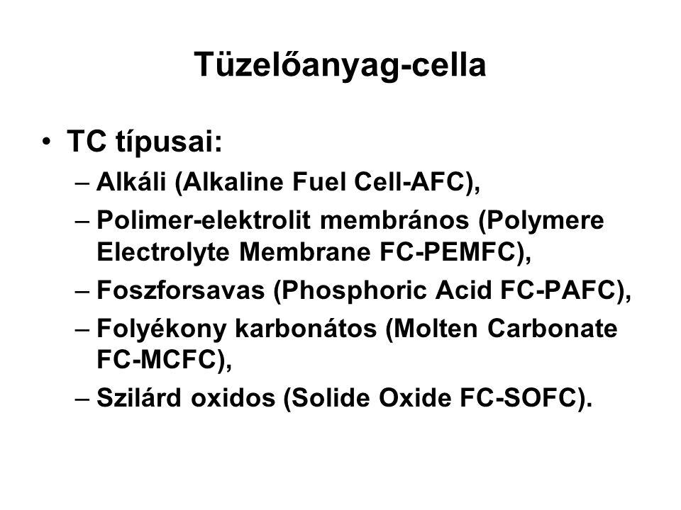 Tüzelőanyag-cella TC típusai: Alkáli (Alkaline Fuel Cell-AFC),