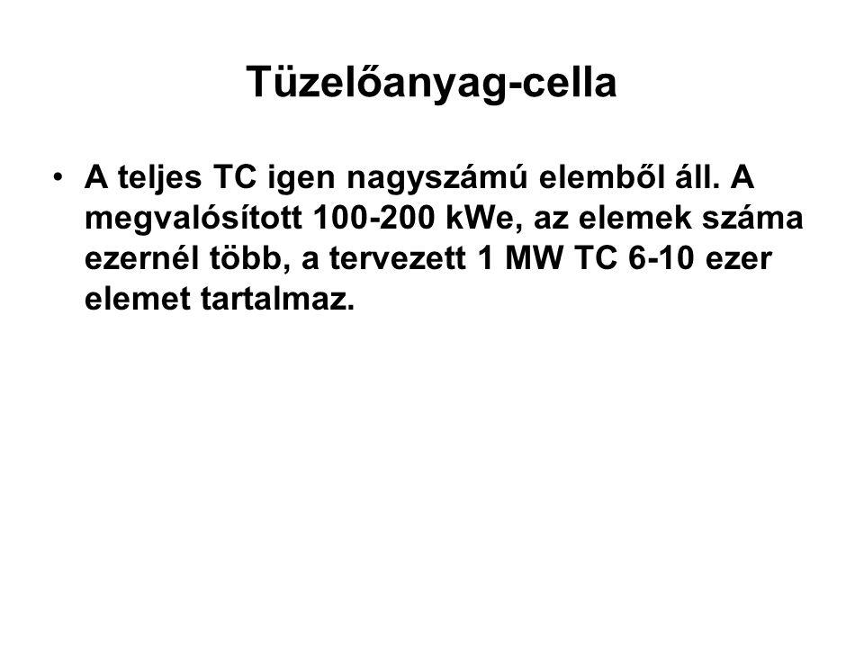 Tüzelőanyag-cella