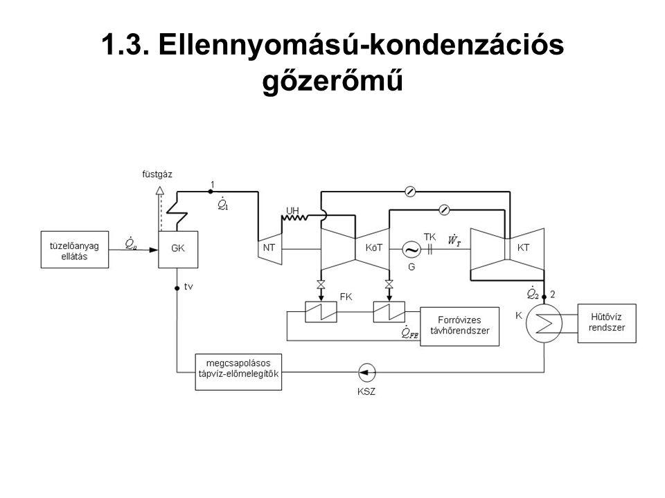 1.3. Ellennyomású-kondenzációs gőzerőmű