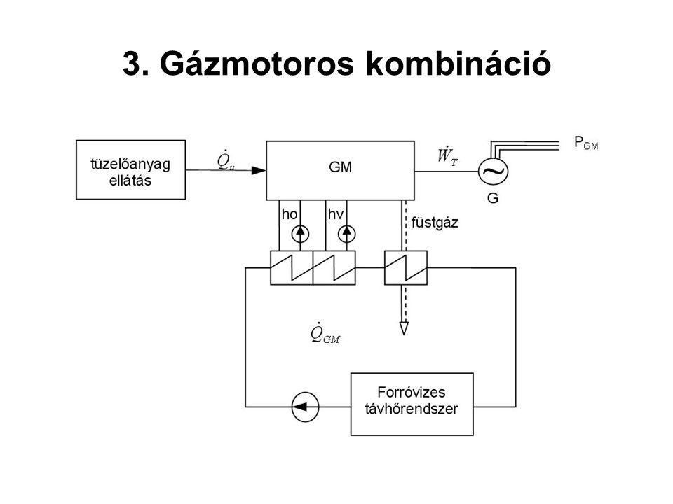 3. Gázmotoros kombináció