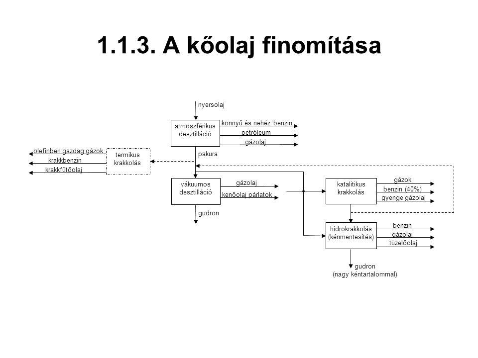 1.1.3. A kőolaj finomítása termikus krakkolás