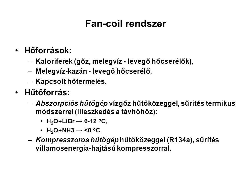Fan-coil rendszer Hőforrások: Hűtőforrás:
