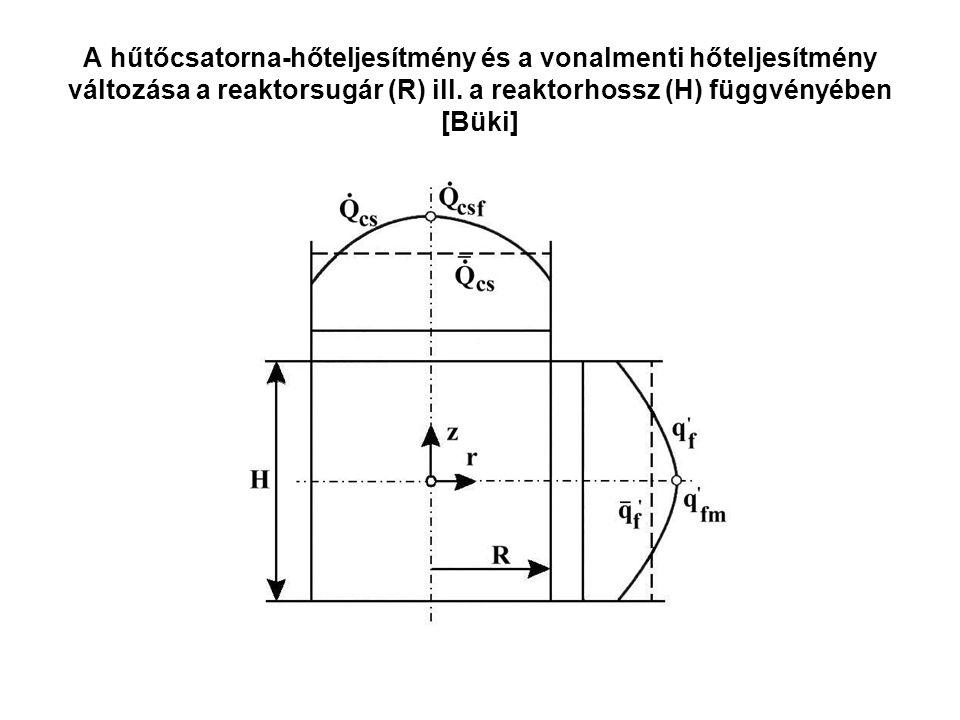 A hűtőcsatorna-hőteljesítmény és a vonalmenti hőteljesítmény változása a reaktorsugár (R) ill.