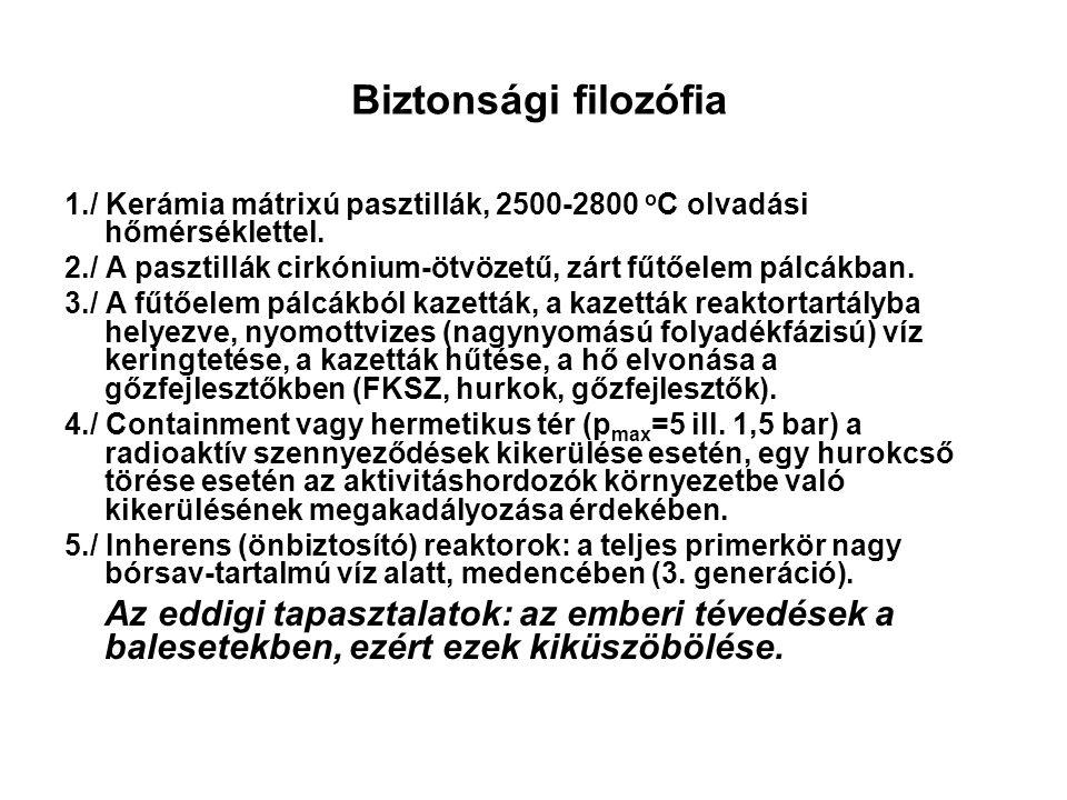 Biztonsági filozófia 1./ Kerámia mátrixú pasztillák, 2500-2800 oC olvadási hőmérséklettel.