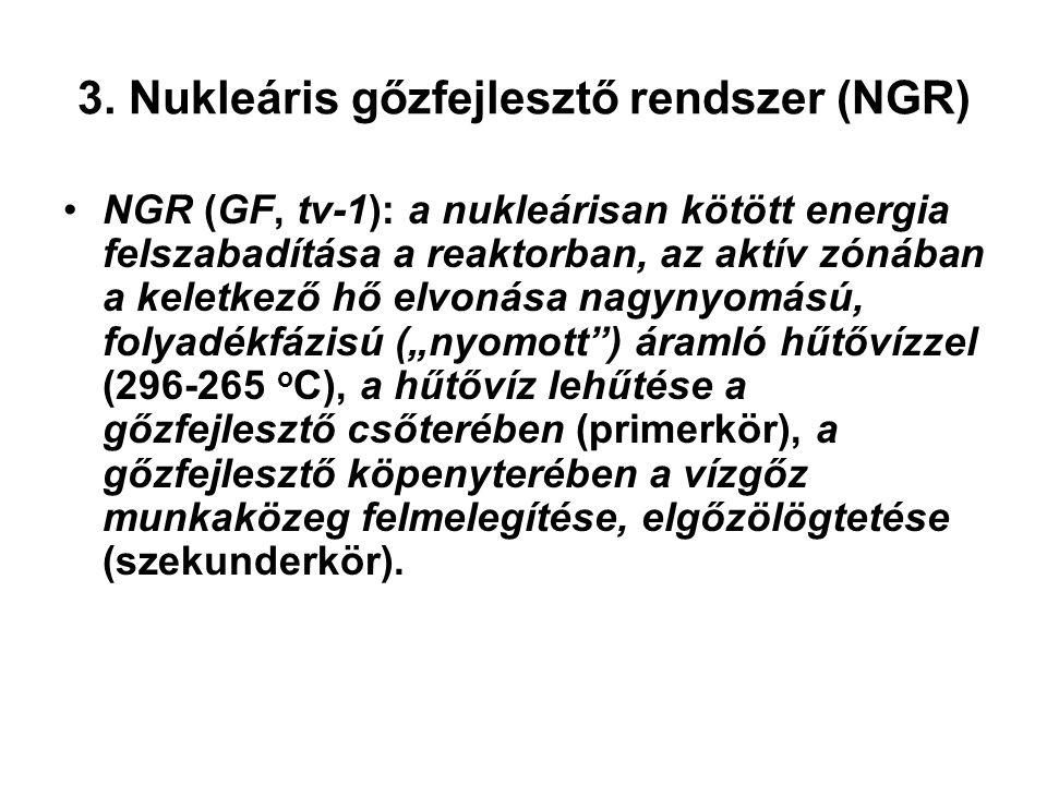 3. Nukleáris gőzfejlesztő rendszer (NGR)