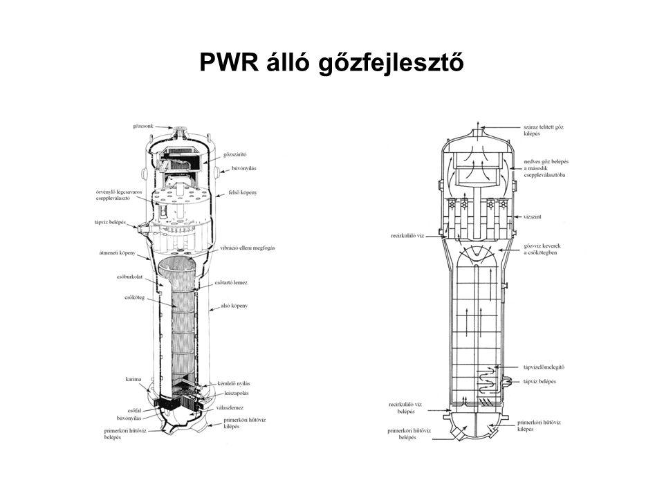 PWR álló gőzfejlesztő