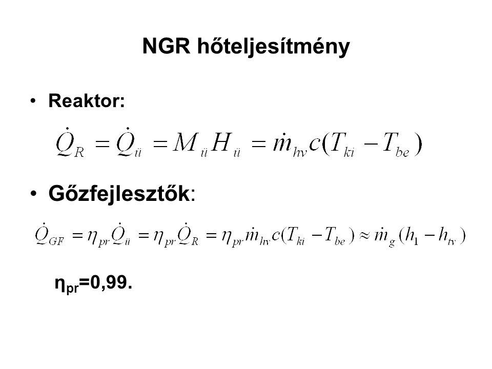 NGR hőteljesítmény Reaktor: Gőzfejlesztők: ηpr=0,99.