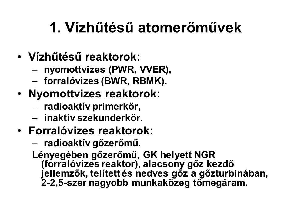 1. Vízhűtésű atomerőművek