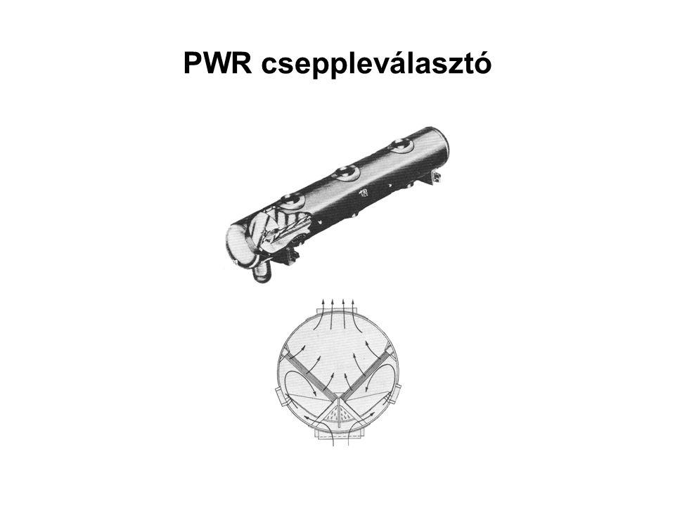 PWR cseppleválasztó