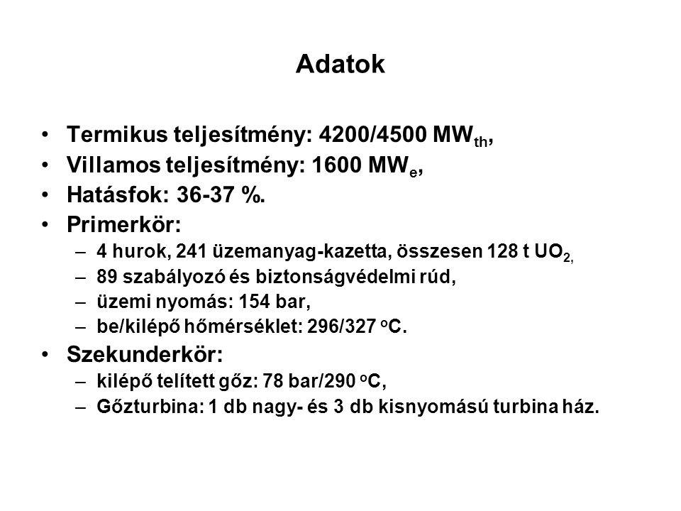 Adatok Termikus teljesítmény: 4200/4500 MWth,