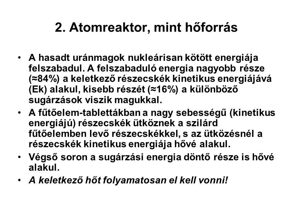 2. Atomreaktor, mint hőforrás