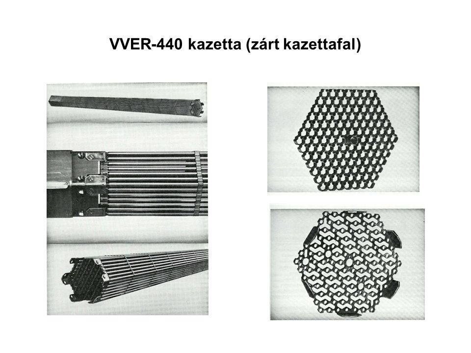 VVER-440 kazetta (zárt kazettafal)