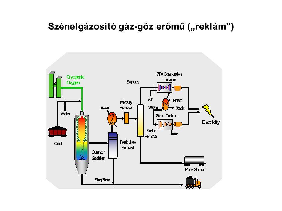 """Szénelgázosító gáz-gőz erőmű (""""reklám )"""