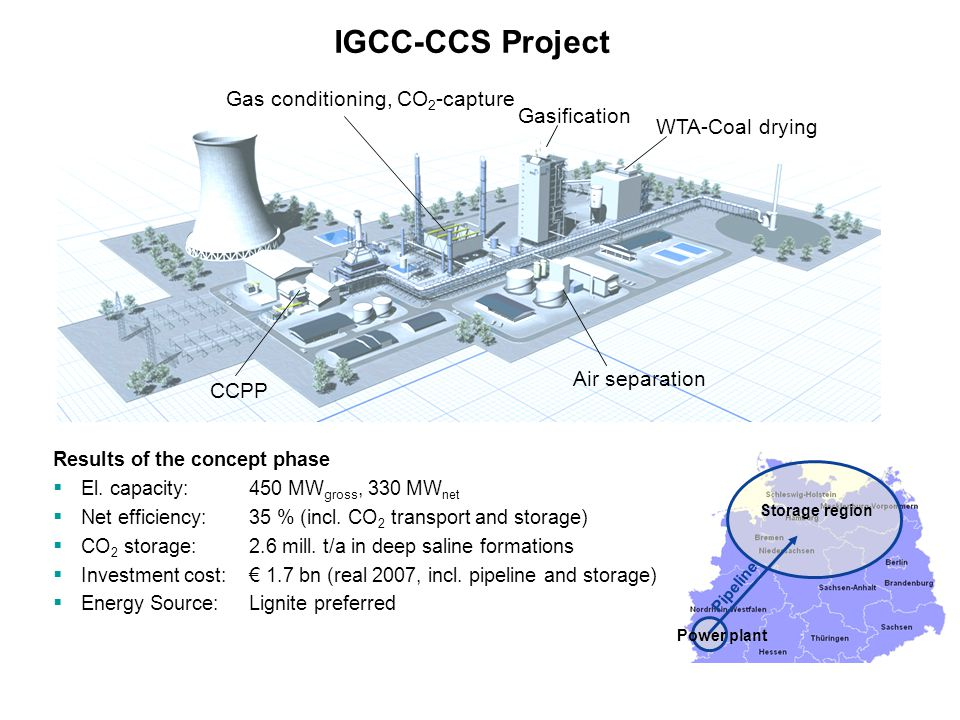 IGCC-CCS Project Gas conditioning, CO2-capture Gasification