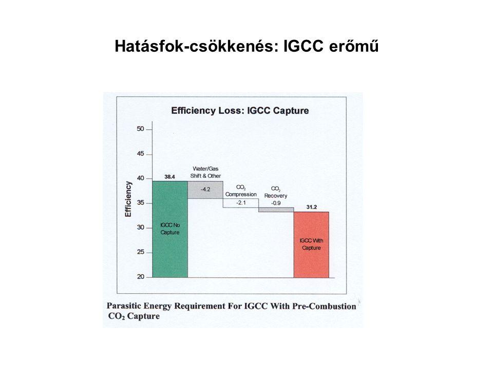 Hatásfok-csökkenés: IGCC erőmű