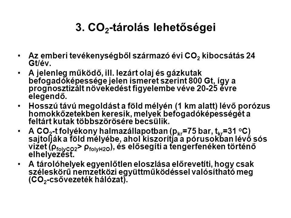3. CO2-tárolás lehetőségei