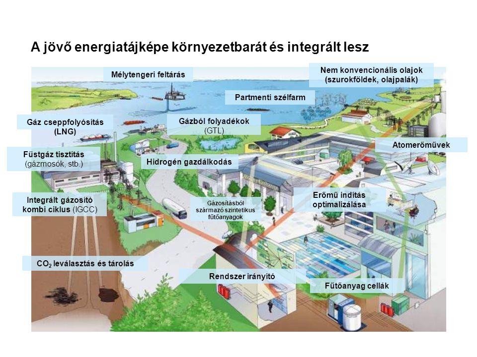 A jövő energiatájképe környezetbarát és integrált lesz