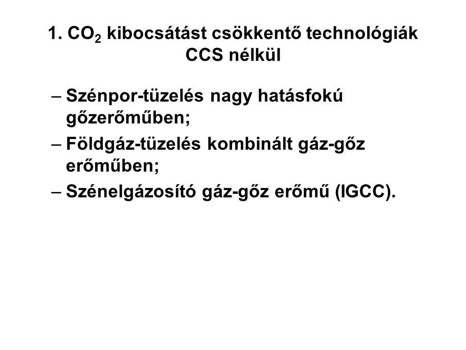 1. CO2 kibocsátást csökkentő technológiák CCS nélkül