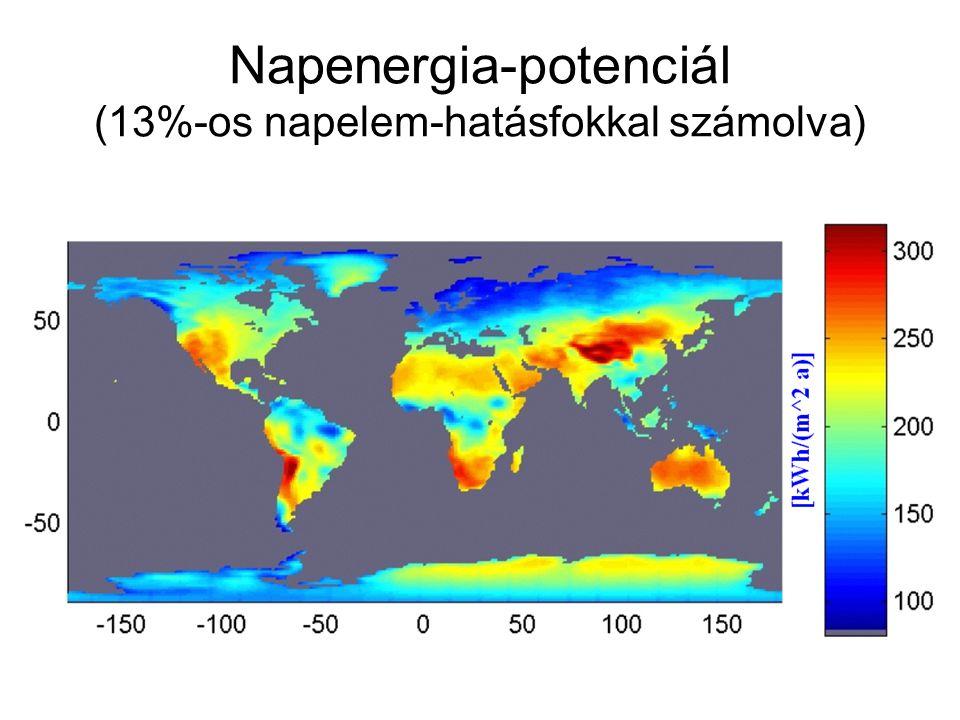 Napenergia-potenciál (13%-os napelem-hatásfokkal számolva)