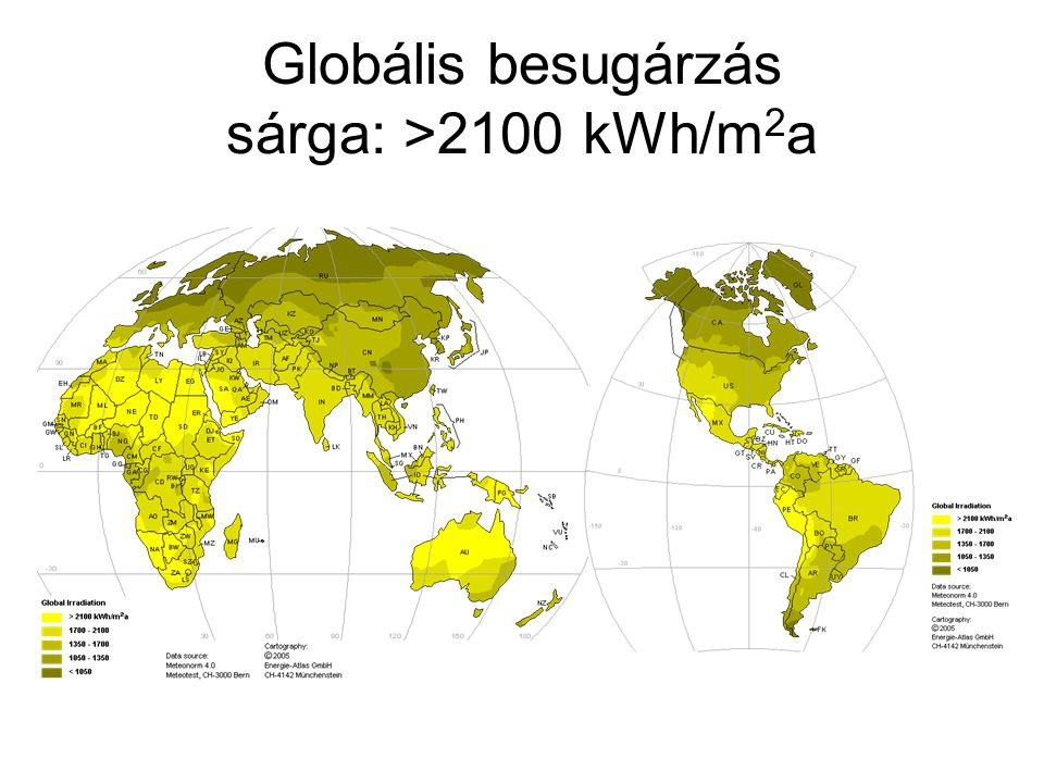 Globális besugárzás sárga: >2100 kWh/m2a