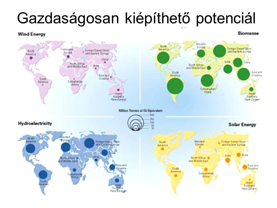 Gazdaságosan kiépíthető potenciál (World Resources Institute)