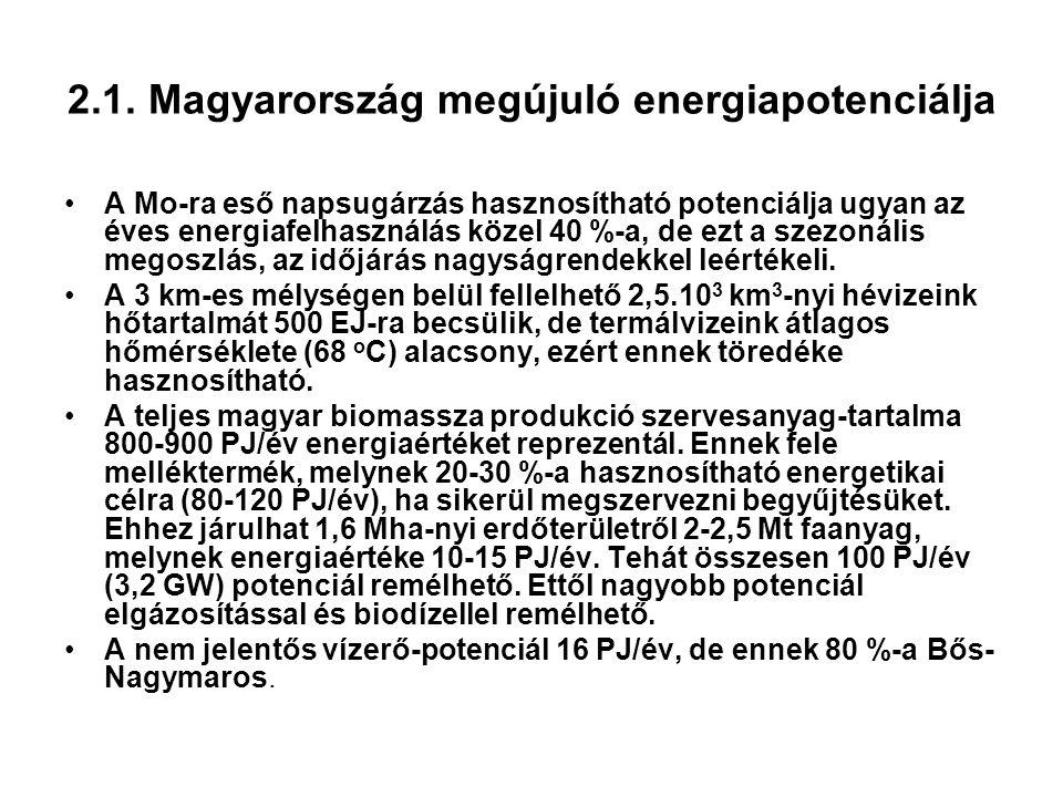 2.1. Magyarország megújuló energiapotenciálja